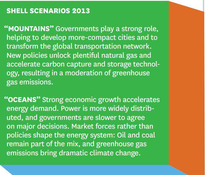 Shell Scenarios 2013