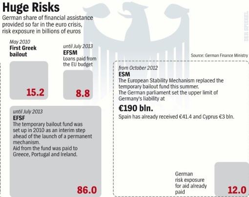 German Risks