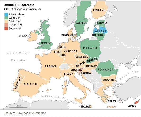 EU GDP Forecast