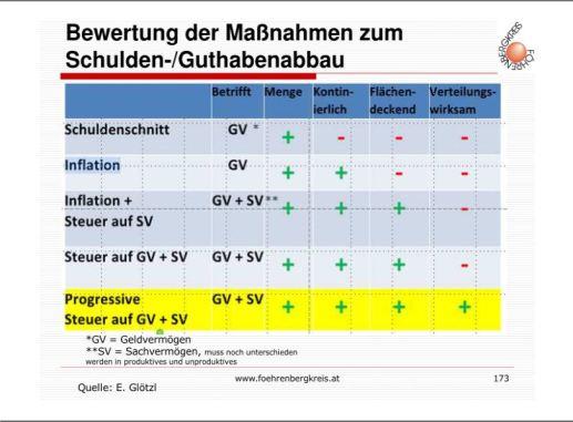 FBK Steuern3