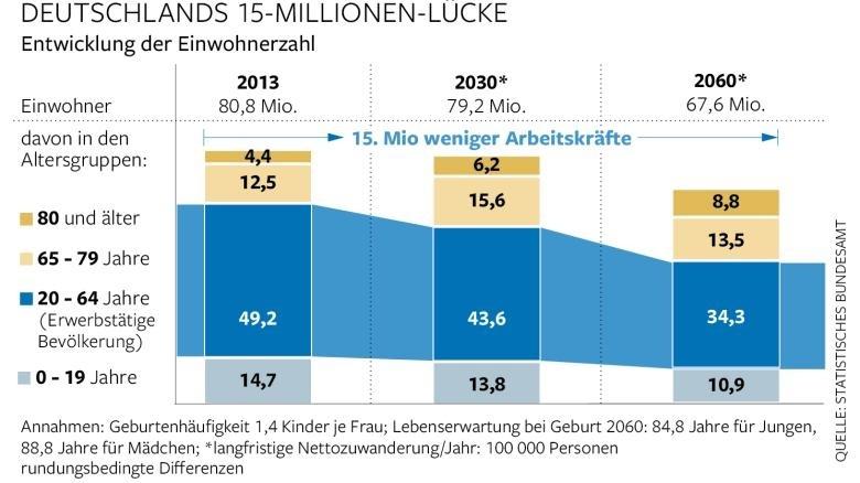 die besten werden einen bogen um deutschland machen f hrenbergkreis finanzwirtschaft. Black Bedroom Furniture Sets. Home Design Ideas