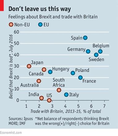 Brexit Feelings