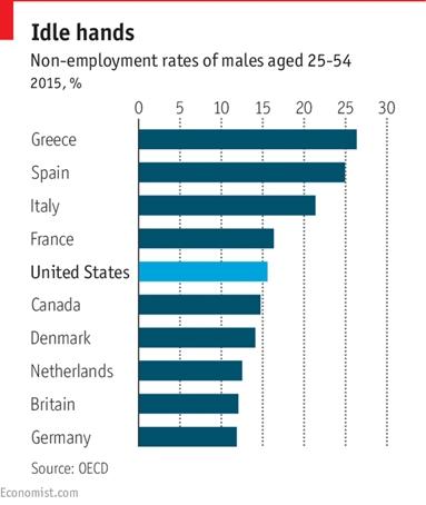 male-unemployment-25-55
