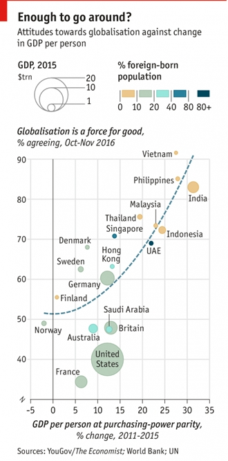 attitudes-towards-globalization