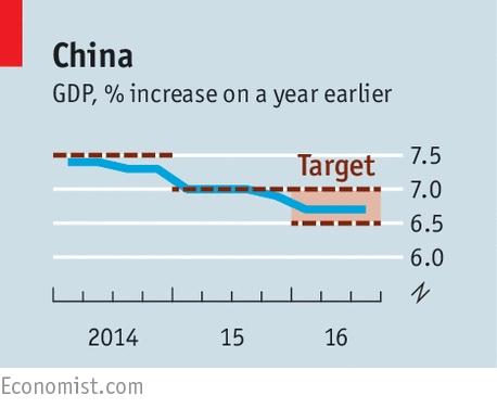 china-gdp-increase