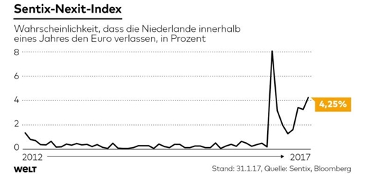 nexit-index