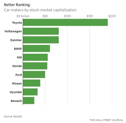 toyota-ranking-2016