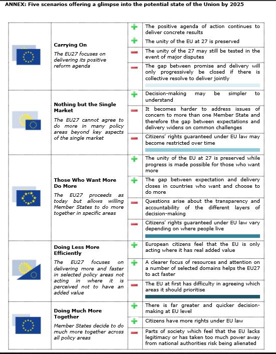 white-paper-5-scenarios