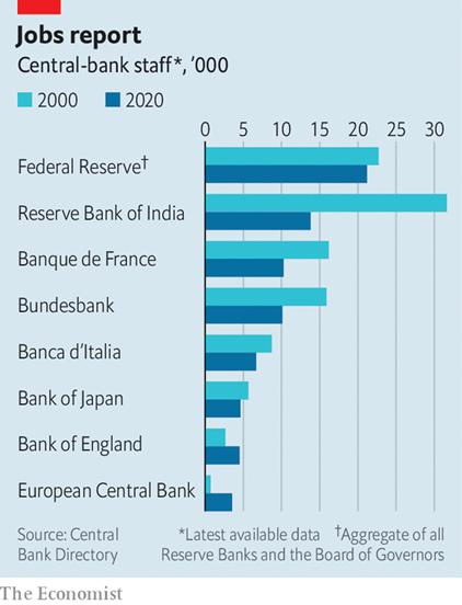 Publications on ECB